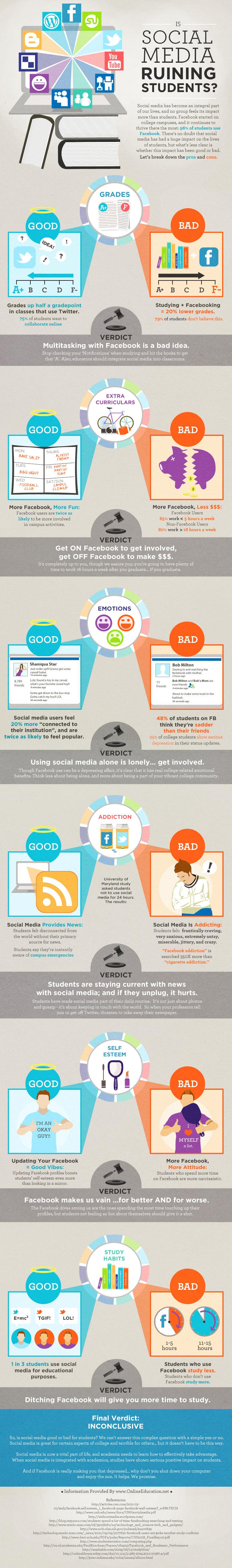 Social Media beeinflusst Studenten