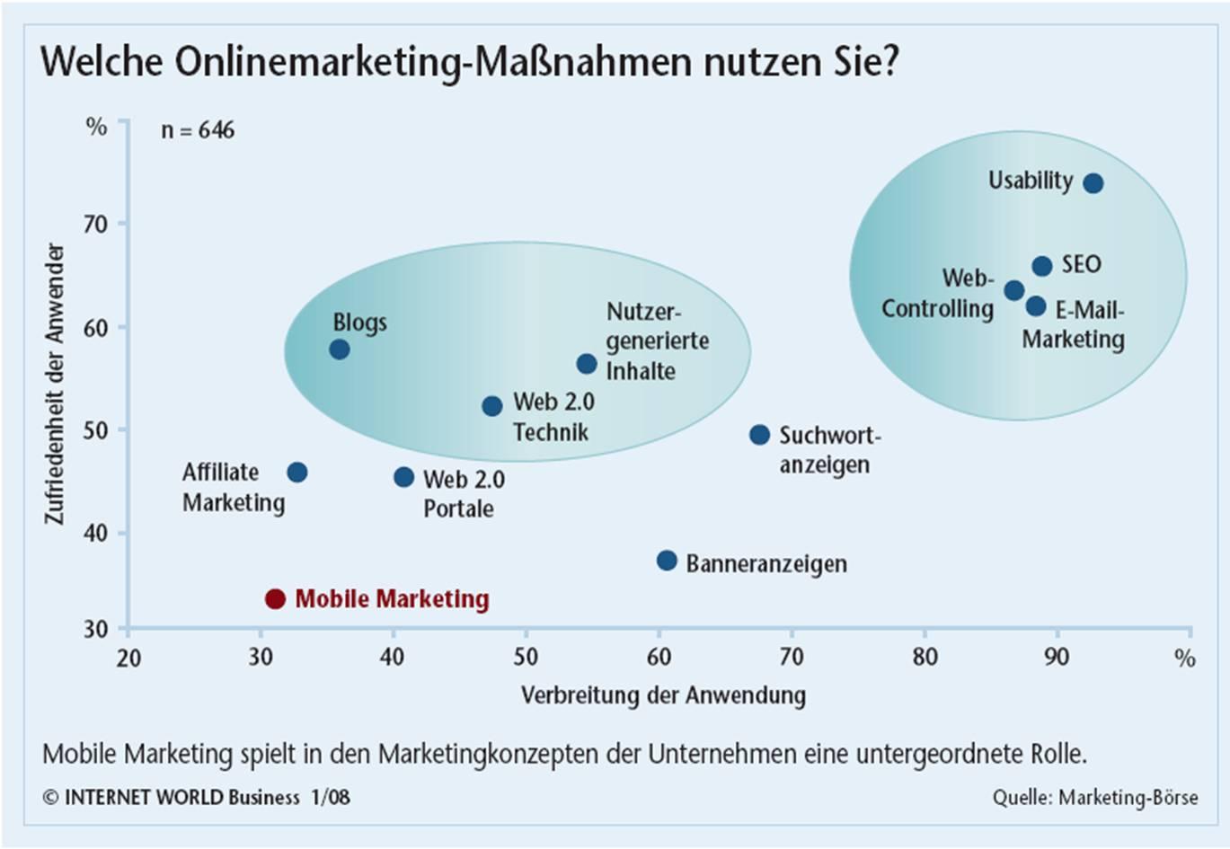 onlinewerbung-2007.jpg