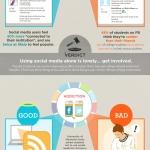 Infografik: Starker Einfluss von Social Media auf Studenten