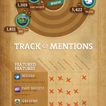 Infografik: Mobile Social Networks – Mobile group messaging