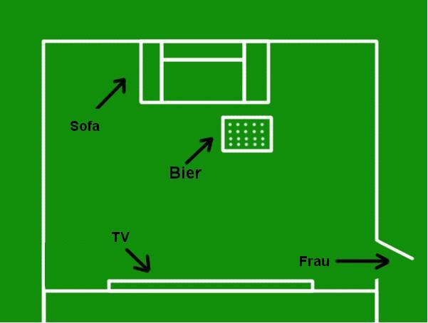 fußball euro 2008 aufstellung