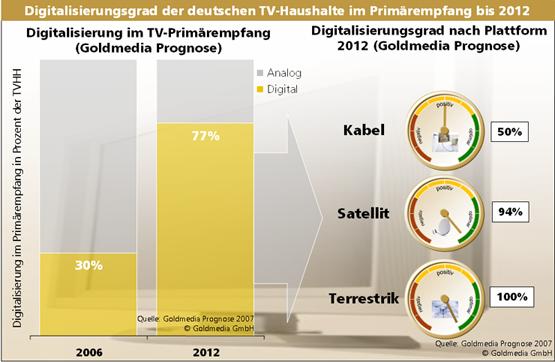 grafik_digitalisierung_deutschland_02.png
